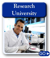 Research Univesity, Biotechnology Patents Filed